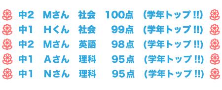 学年トップ成績者一覧