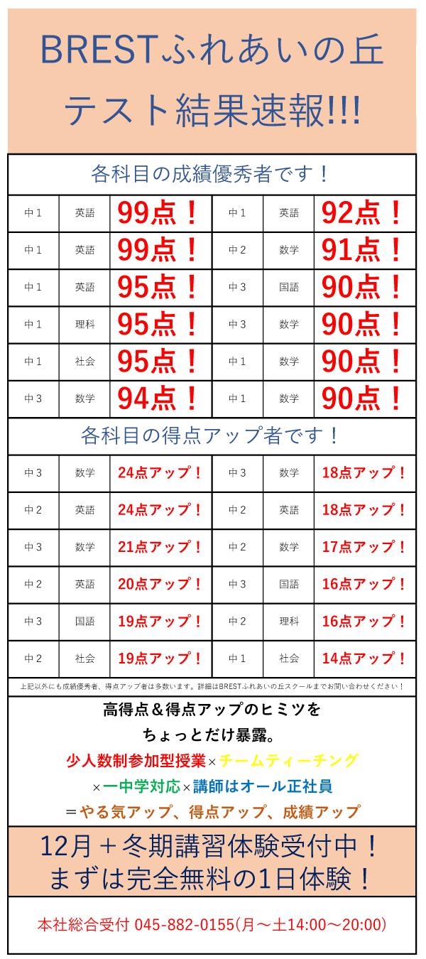 BRESTふれあいの丘&nbspテスト結果速報!!!