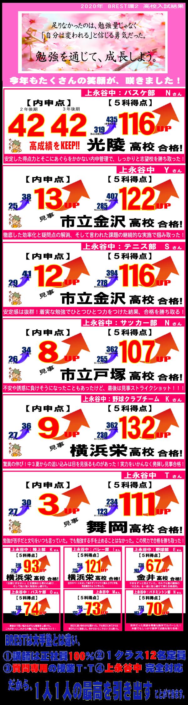 BREST環22020年度高校入試合格速報!