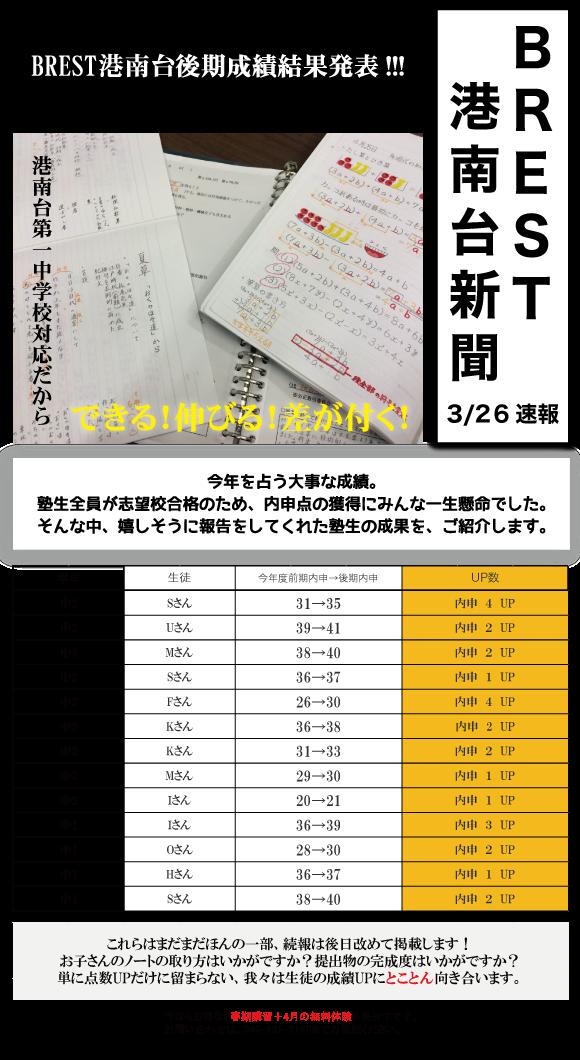 BREST港南台新聞 後期成績結果発表!!!