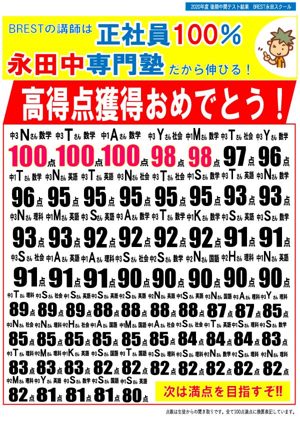 BREST永田2020年後期中間テスト結果