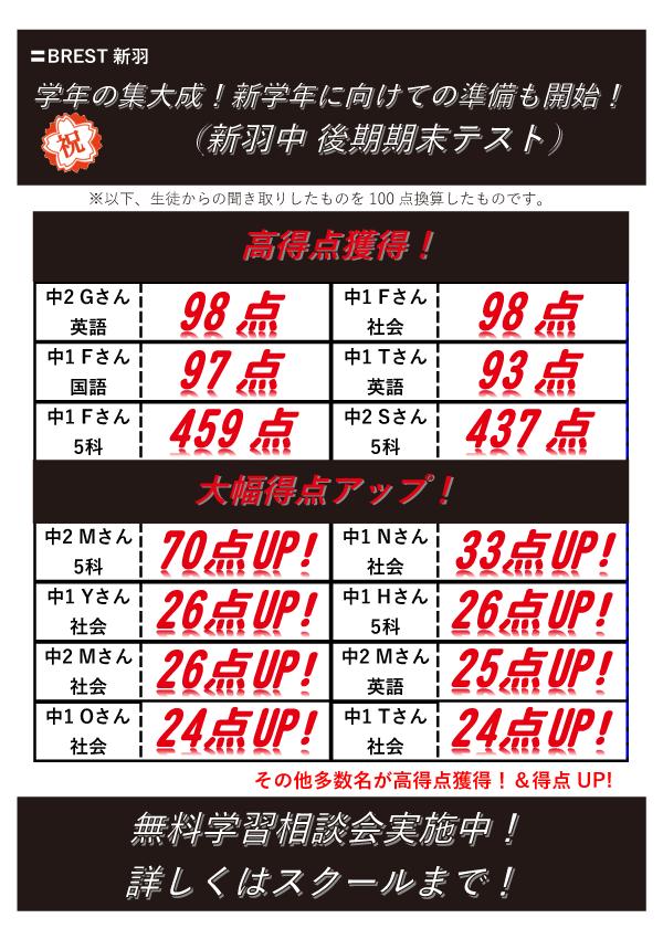 BREST新羽新羽中後期期末テスト結果速報!