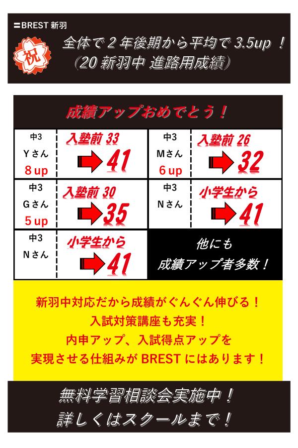 BREST新羽進路用成績速報!!