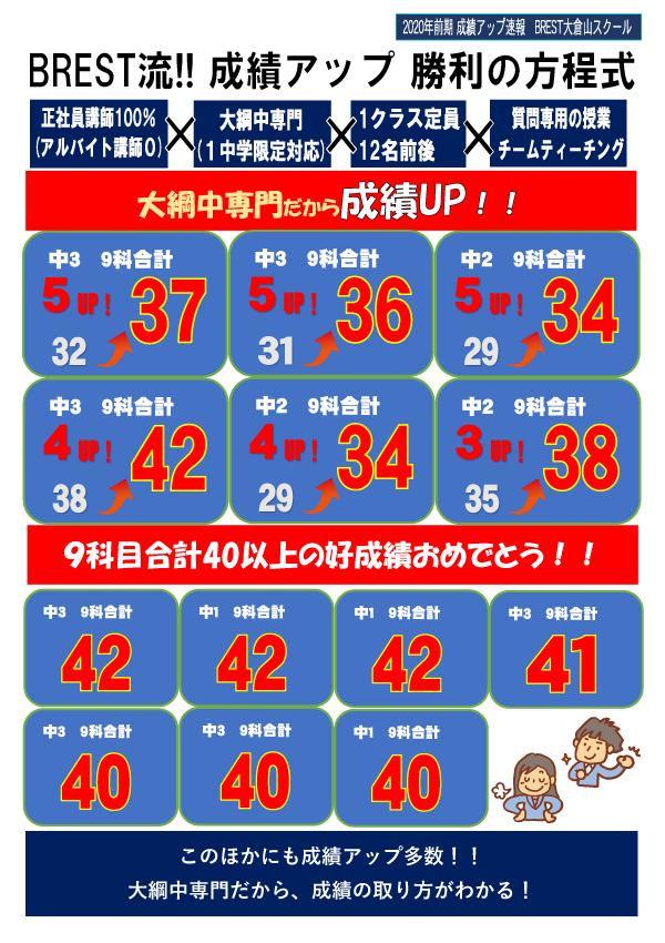 BREST大倉山2020年前期成績アップ速報!