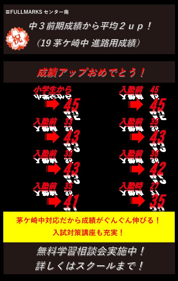 FULLMARKSセンター南19茅ケ崎中進路用成績速報!